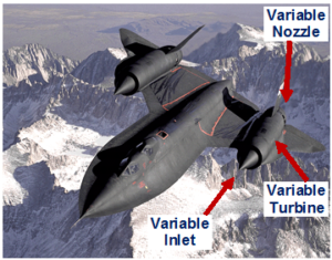 sr-71-Variable Inlet, Turbine, Nozzle